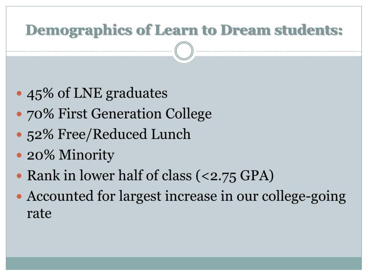 Demographics of Learn to Dream students: