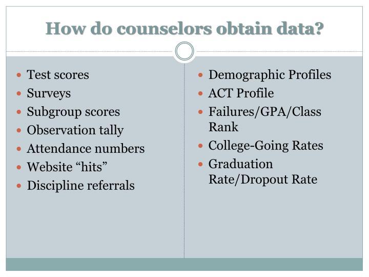 How do counselors obtain data?