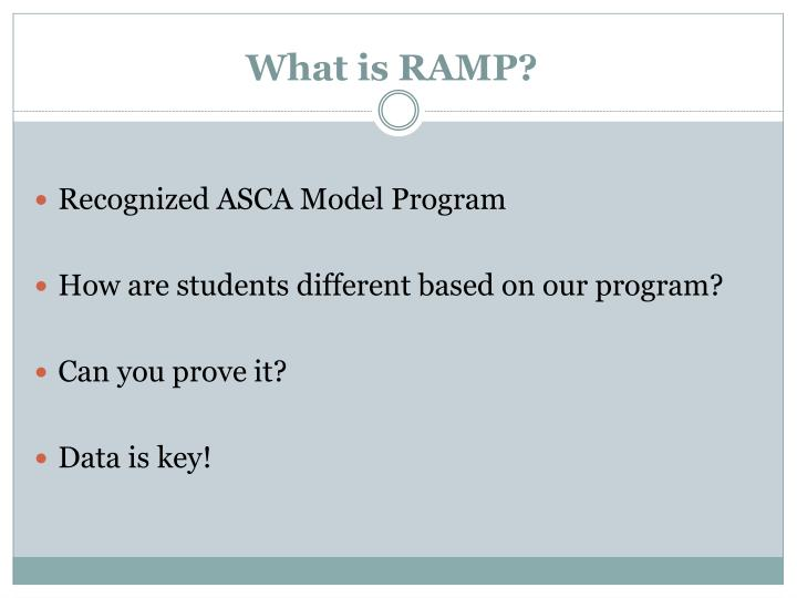 What is RAMP?