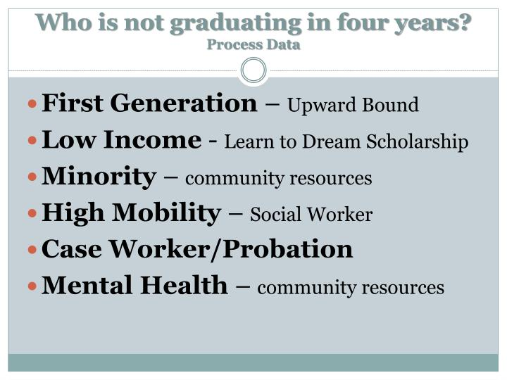 Who is not graduating in four years?