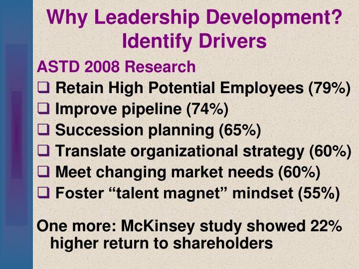 Why Leadership Development? Identify Drivers