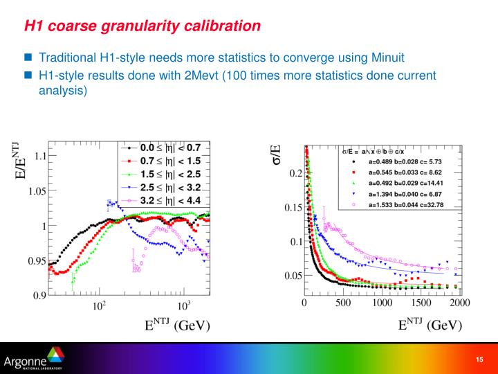 H1 coarse granularity calibration