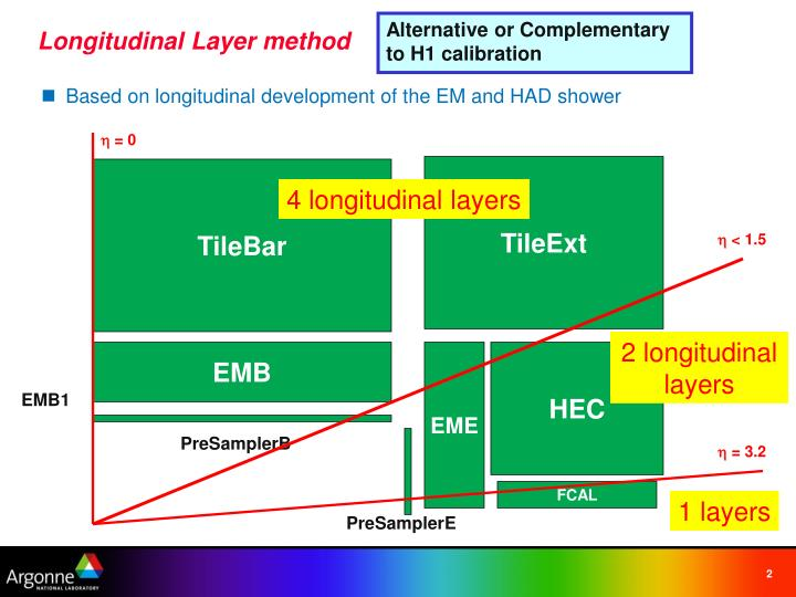 Alternative or Complementary to H1 calibration