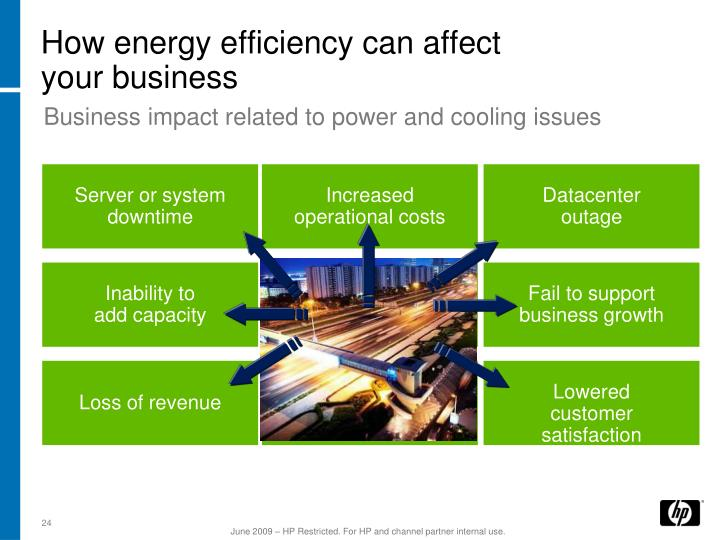 How energy efficiency canaffect