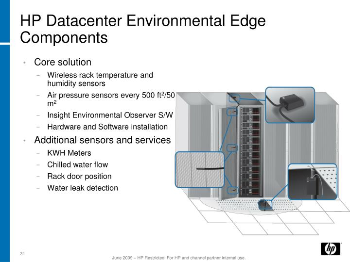HP Datacenter Environmental Edge Components