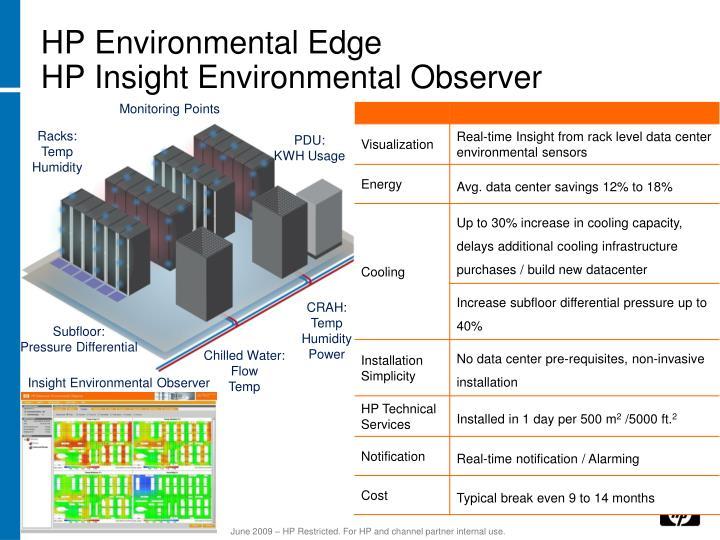 HP Environmental Edge