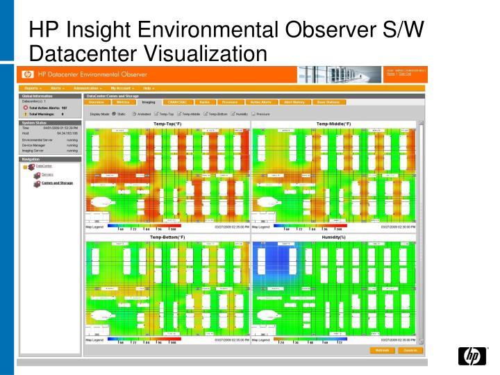 HP Insight Environmental Observer S/W Datacenter Visualization