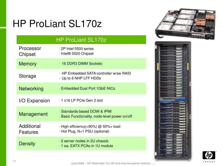 HP ProLiant SL170z