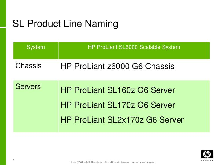 SL Product Line Naming