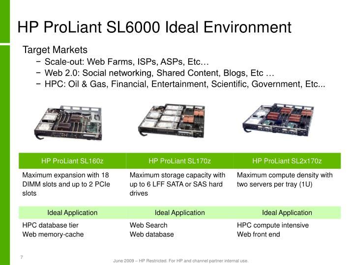 HP ProLiant SL6000 Ideal Environment