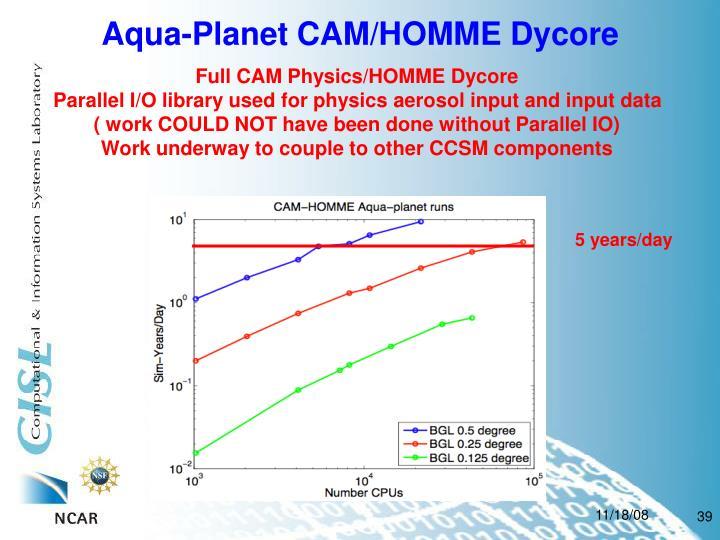 Aqua-Planet CAM/HOMME Dycore