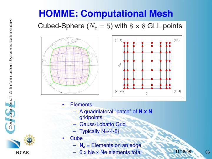 HOMME: Computational Mesh