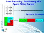 load balancing partitioning with space filling curves