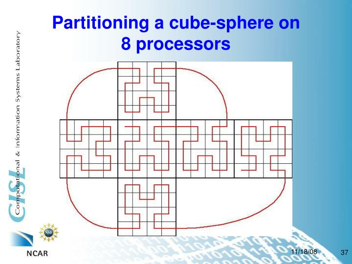 Partitioning a cube-sphere on