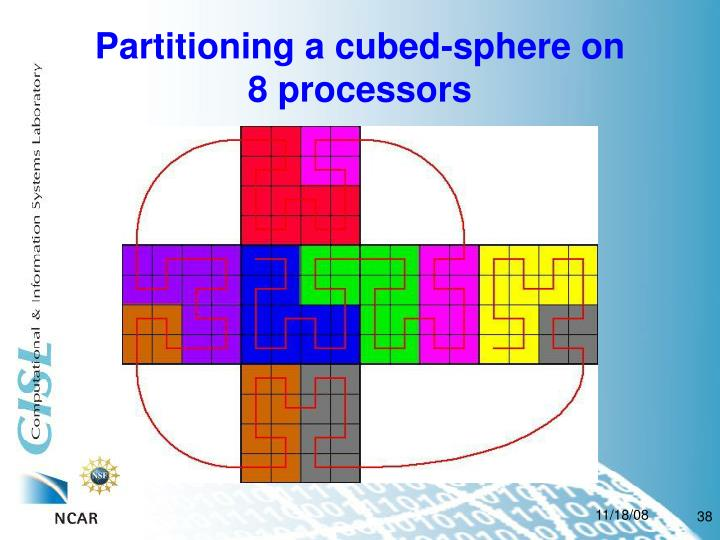 Partitioning a cubed-sphere on