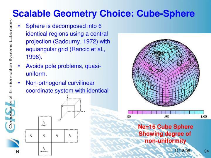 Ne=16 Cube Sphere