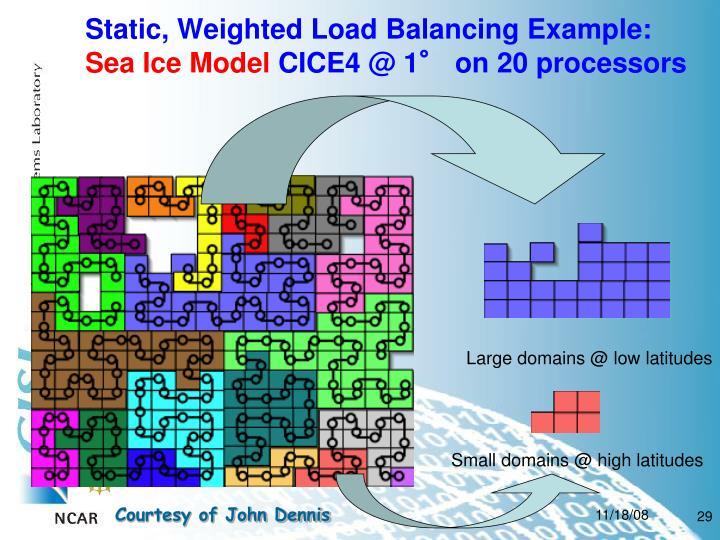 Large domains @ low latitudes