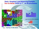 static weighted load balancing example sea ice model cice4 @ 1 on 20 processors