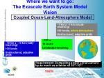 where we want to go the exascale earth system model vision