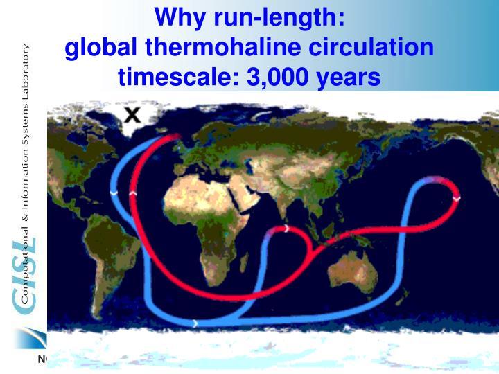 Why run-length: