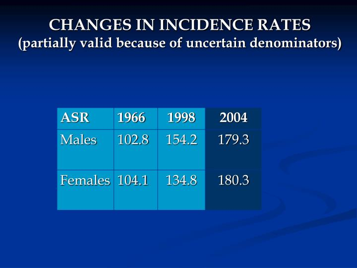 CHANGES IN INCIDENCE RATES