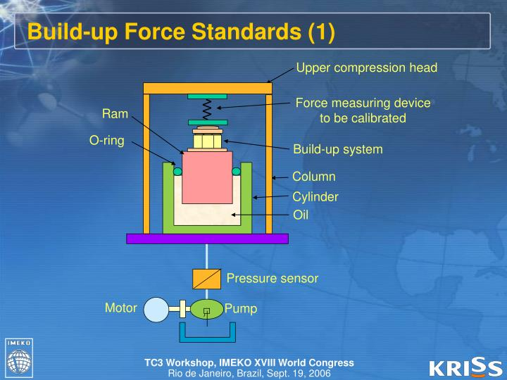 Upper compression head