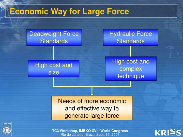 Economic Way for Large Force