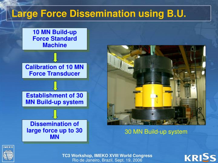 Large Force Dissemination using B.U.
