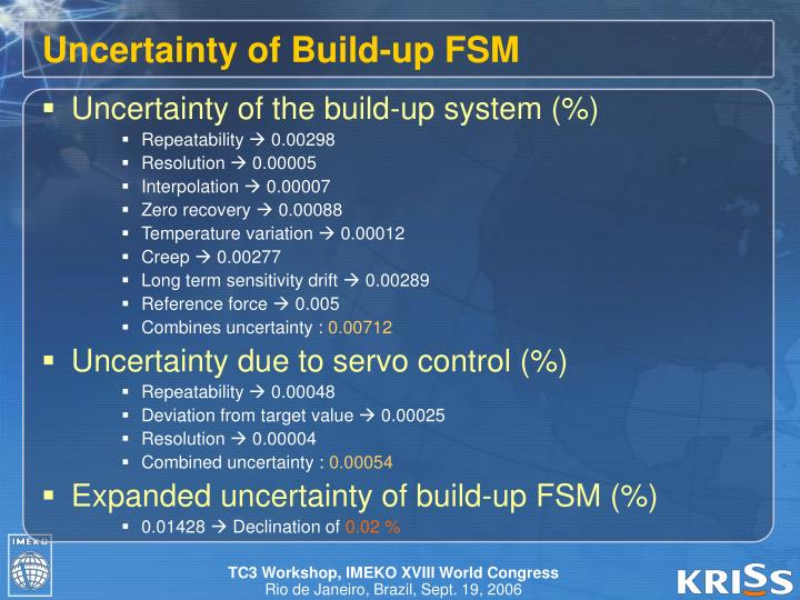 Uncertainty of Build-up FSM