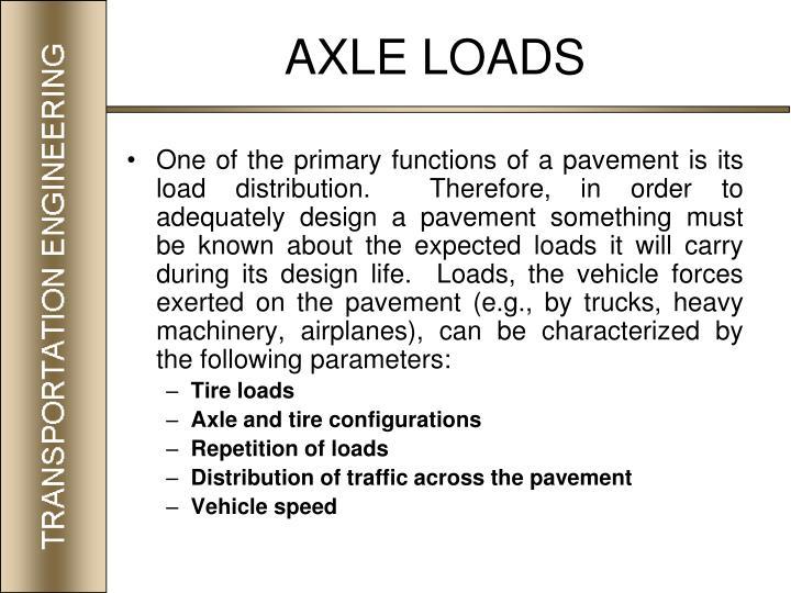 AXLE LOADS
