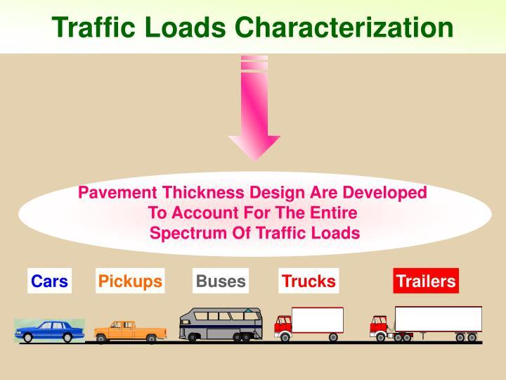 Traffic Loads Characterization