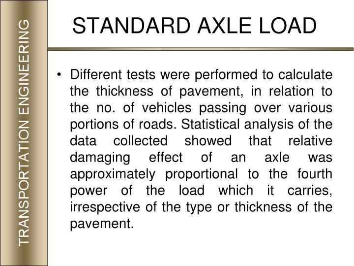 STANDARD AXLE LOAD