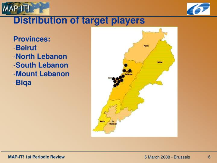 Distribution of target players