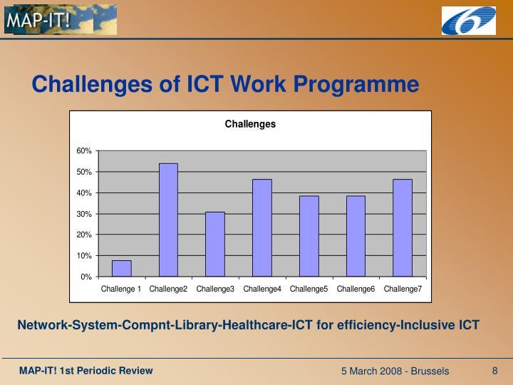 Challenges of ICT Work Programme