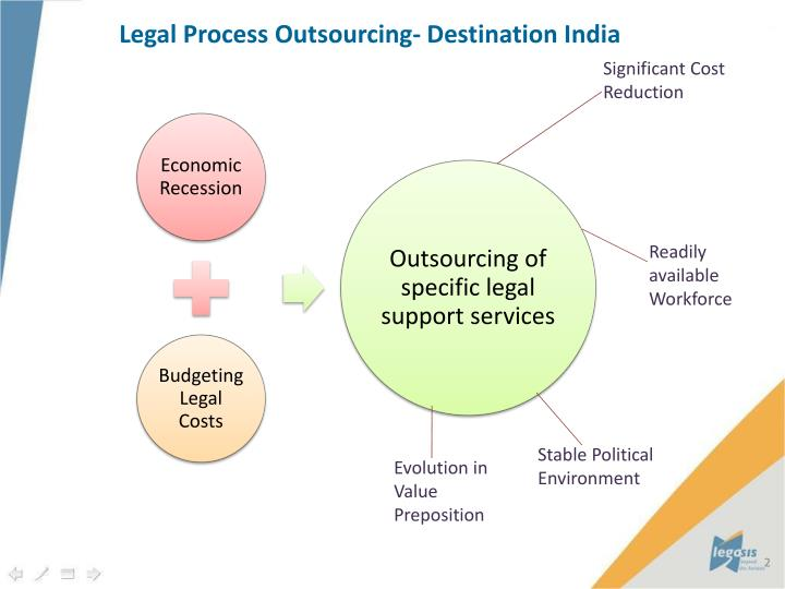 Legal Process Outsourcing- Destination India