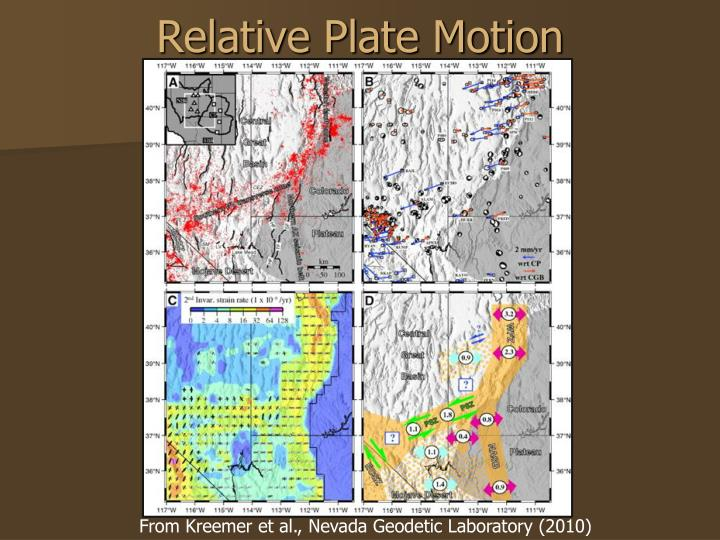 Relative Plate Motion