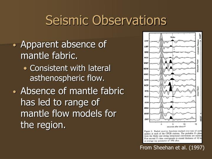 Seismic Observations
