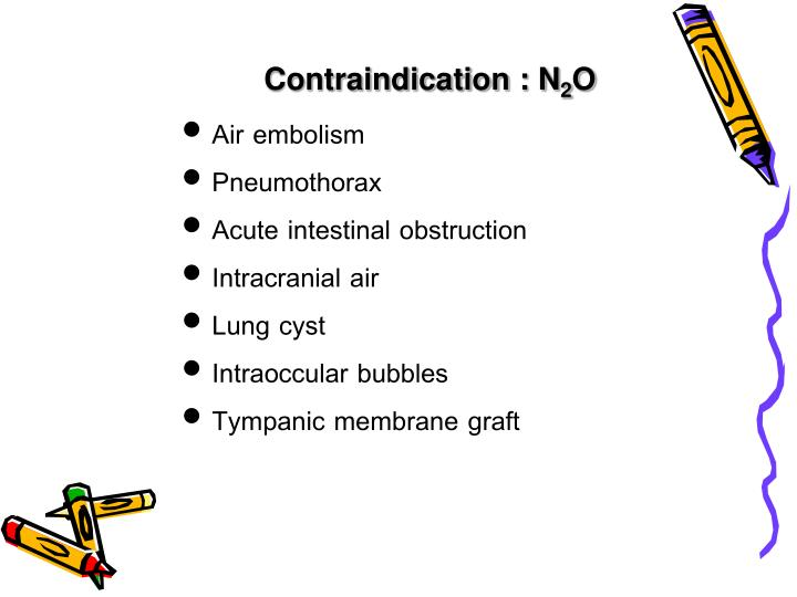 Contraindication : N