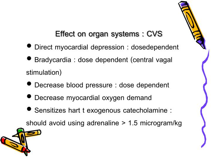 Effect on organ systems : CVS