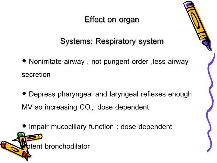Effect on organ