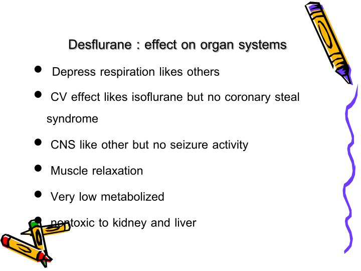 Desflurane : effect on organ systems