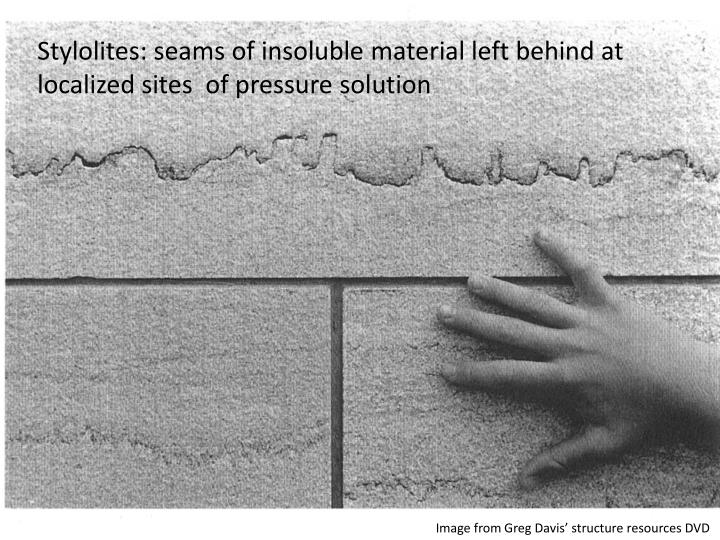 Stylolites: seams of insoluble material left behind at localized sites  of pressure solution