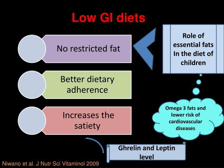 Low GI diets