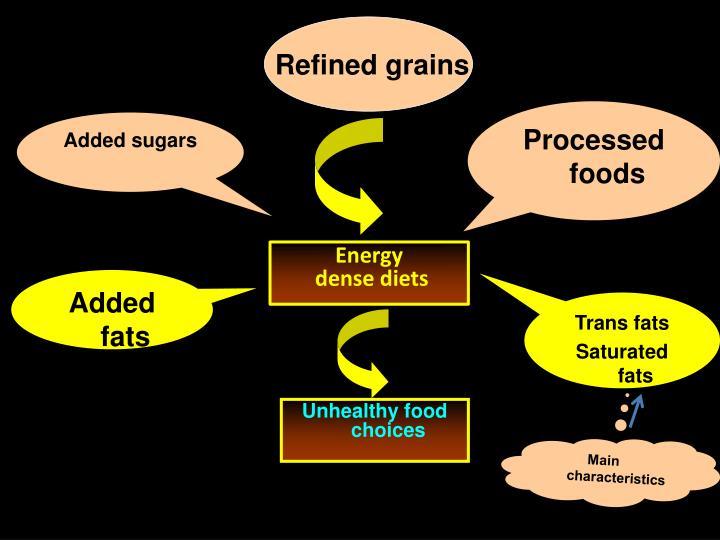 Refined grains