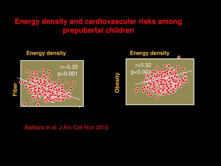 Energy density and cardiovascular risks among prepubertal children