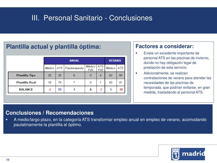 III.  Personal Sanitario - Conclusiones