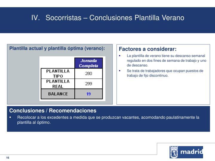 Socorristas – Conclusiones Plantilla Verano