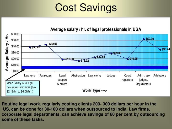 Cost Savings
