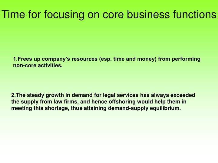 Time for focusing on core business functions