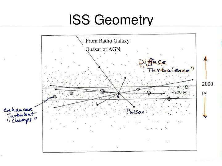 ISS Geometry